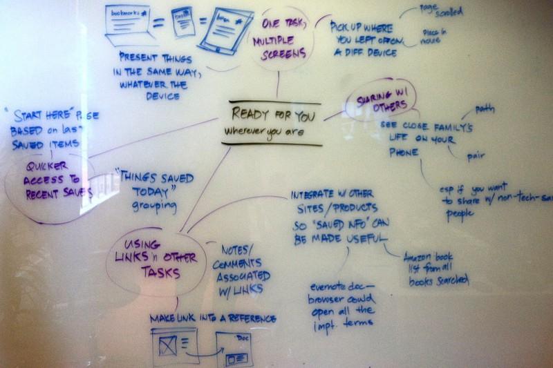 Рабочий процесс в Mozilla при создании функции «Save for Later» для Firefox