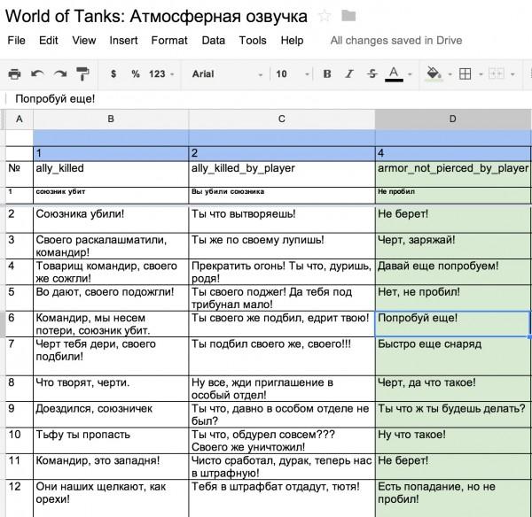 Работа над авторским озвучанием World of Tanks