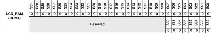 Работа с ЖК индикатором на отладочной плате STM32L Discovery