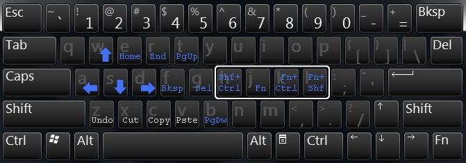 Расширяем функциональность клавиатуры