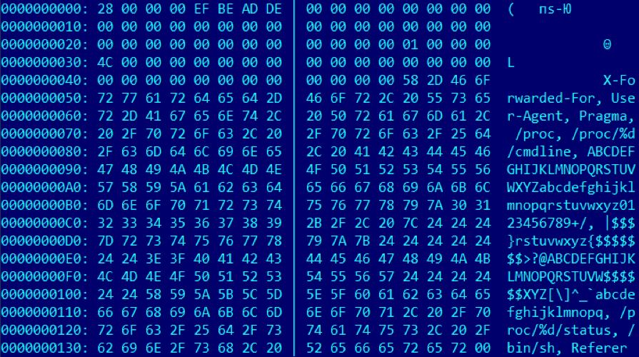 Расследование об информационной безопасности в Яндексе. Rdomn – скрытая угроза