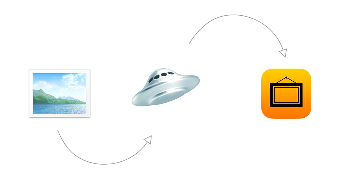 Разработка Фоторамки для Яндекс.Диска под Android и Windows