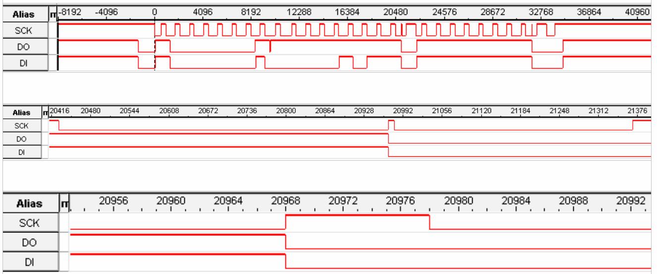 Реализация интерфейса I2C на базе чипа FT2232H (режим MPSSE)