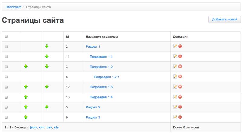 Редактирование древовидных структур с SonataAdminBundle в Symfony2