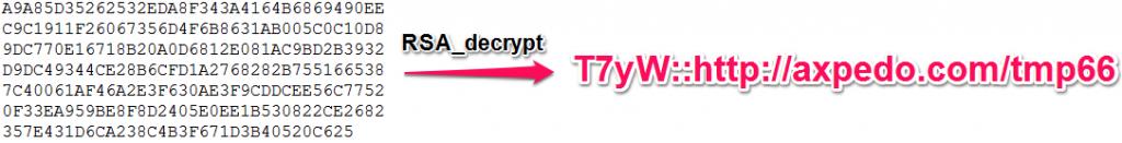 Руткит Аватар и HiddenFsReader