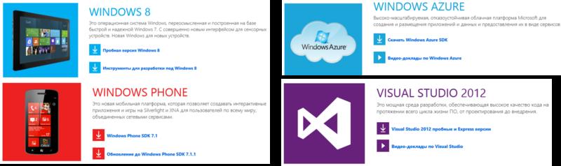 С вас — приложения, с нас — новые Хабы по Windows и Visual Studio 2012!