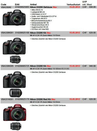 В ближайшие сутки ожидается выход зеркальной камеры Nikon D3200