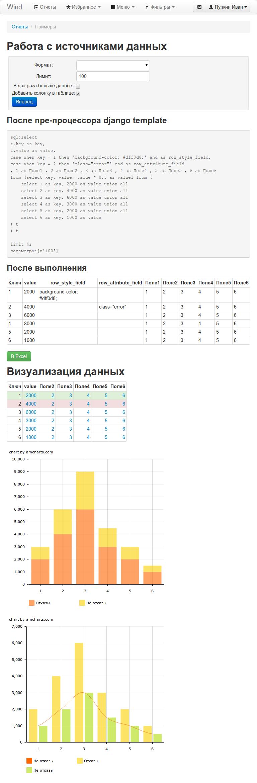 Сервер отчетов на django