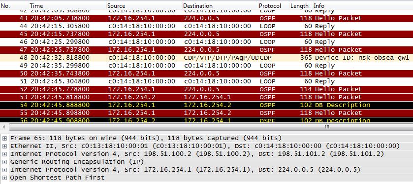 Сети для самых маленьких. Часть седьмая. VPN
