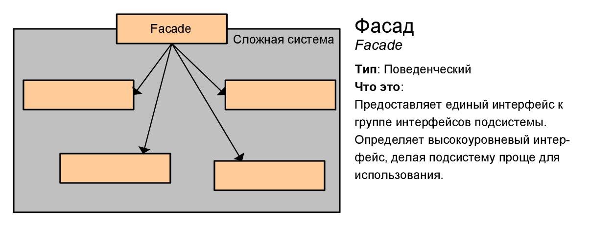 Шпаргалка по шаблонам проектирования