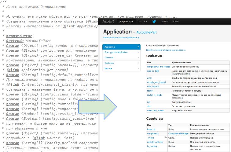 Система online документации для JavaScript — ADWiki