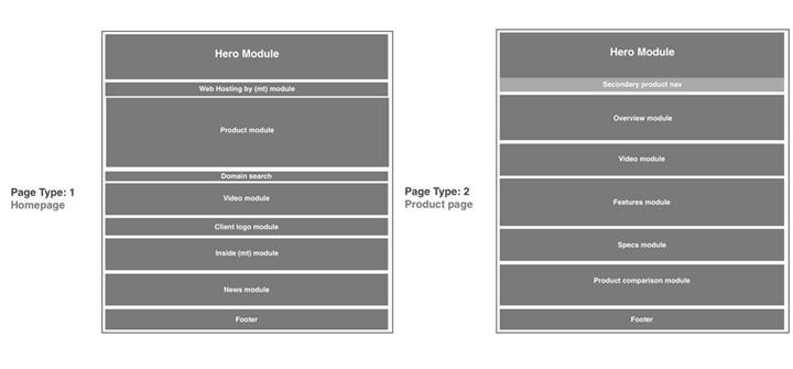 Системы Проектирования: Создаем для Будущего