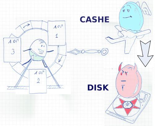Сломается ли база, если выдернуть сервер из розетки, или потроха DB ORACLE для чайников