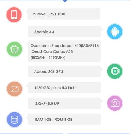 Huawei G621