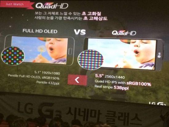 LG G3, дисплей