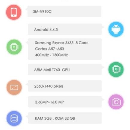 Samsung Galaxy Note 4 SM-N910S SM-N910C