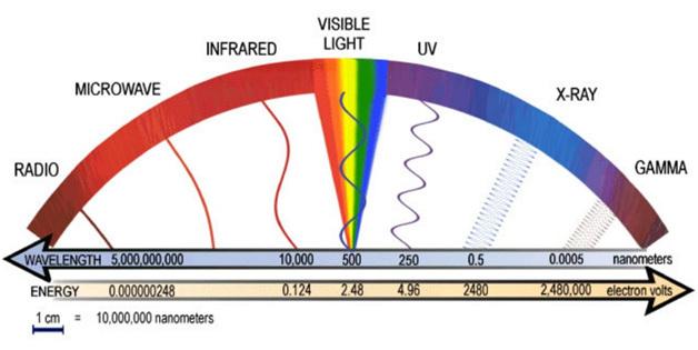 Солнцезащитные оптически прозрачные пленки