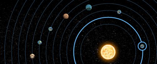 Солнечная система на LibCanvas