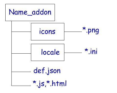 Создание аддона для браузера Maxthon на примере (HTML TO FB2)