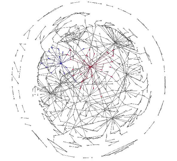 Создание сетей терминов на основе анализа текстов