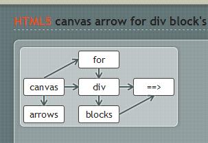 arrows_for_blocks