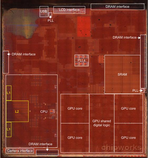 В состав однокристальной системы Apple A7 входит двухъядерный CPU и четырехъядерный GPU