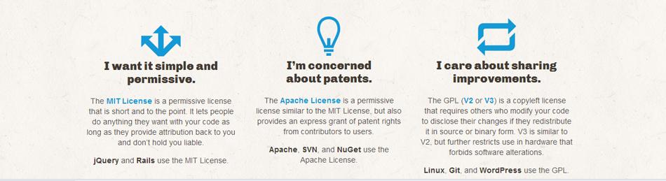 Сравнение Open Source лицензий от GitHub
