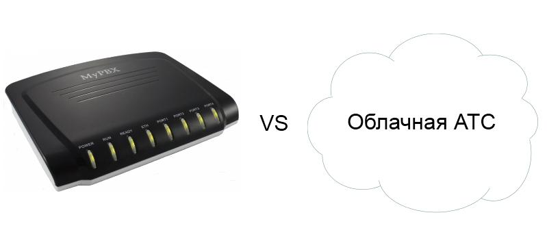 Сравнение аппаратной IP ATC с облачными решениями