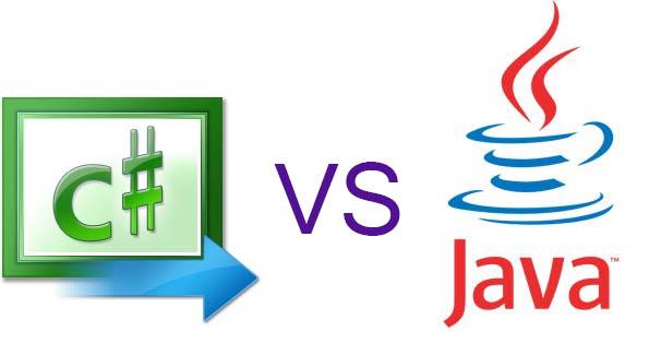 Сравнение производительности языков программирования