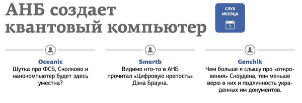 конкурс iТоги Лучший комментатор