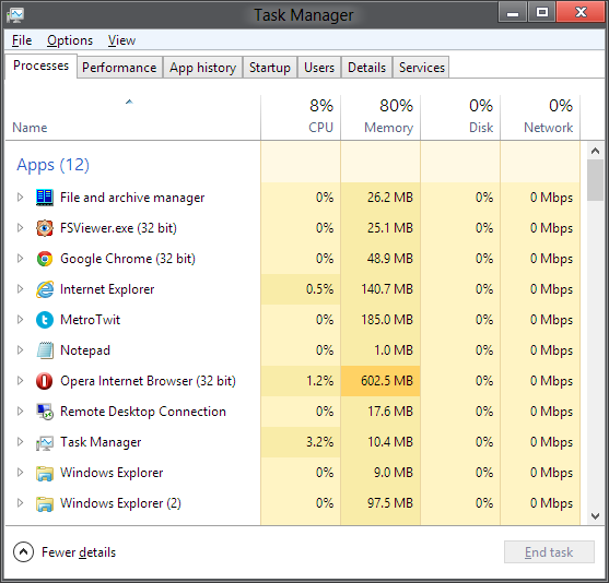 Странное поведение Task Manager в Windows Server 2012