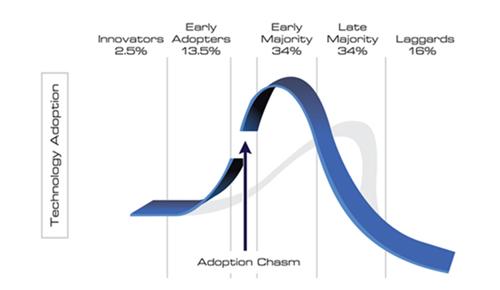 Стратегия развития: от MVP к целостному продукту