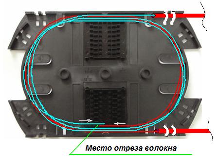 Сварка оптических волокон. Часть 2: сварочные аппараты и скалыватели, механическое и сварное сращивание, отмеривание и укладка волокон