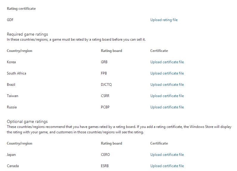 Сюрприз от Microsoft, или кто такой PCBP для России