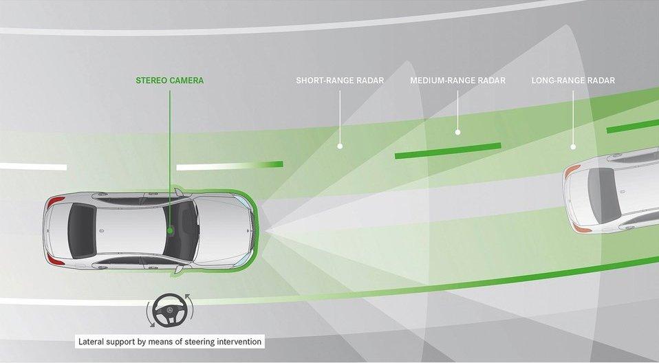 Технические особенности Mercedes S Class