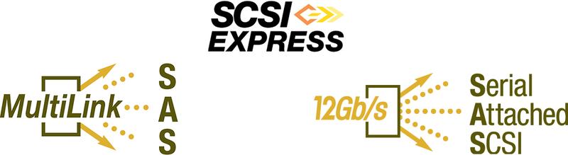 Тенденции и будущие возможности протокола SCSI