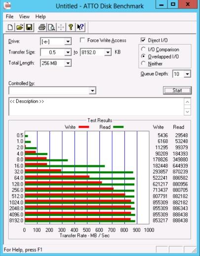 Тестирование IBM FlashSystem 820