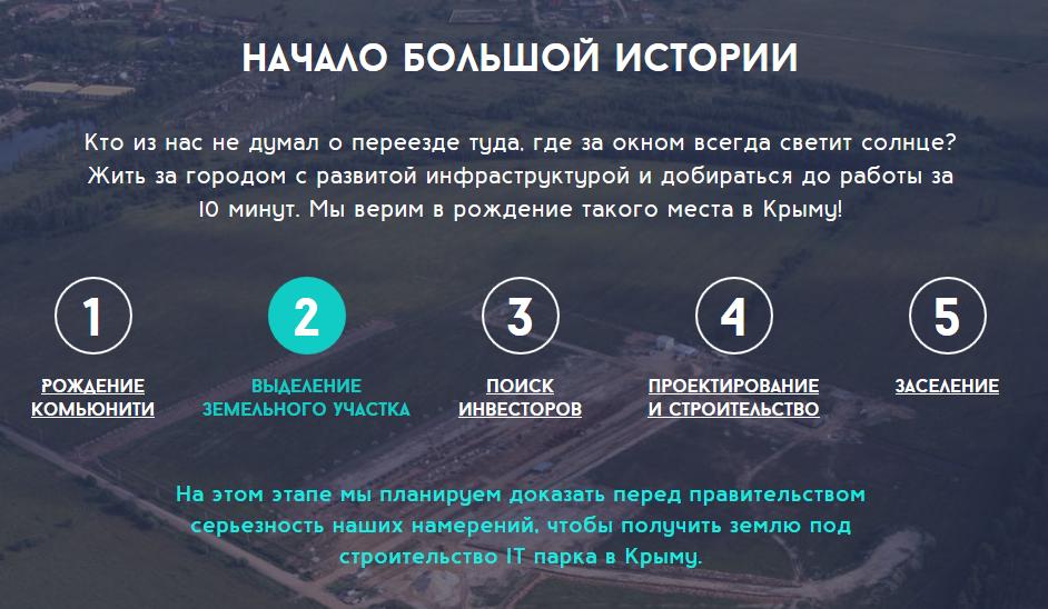Томская студия стартапов построит ИТ парк в Крыму