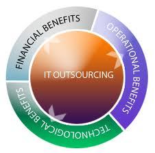 Траектория #1 — Подкаст об экспертах и бизнесах из мира электронной коммерции