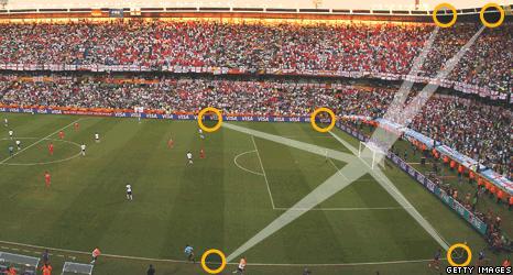 Триангуляция против эффекта Доплера: битва технологий на футбольном поле