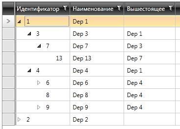 Трудный выбор грида для проектов на WPF