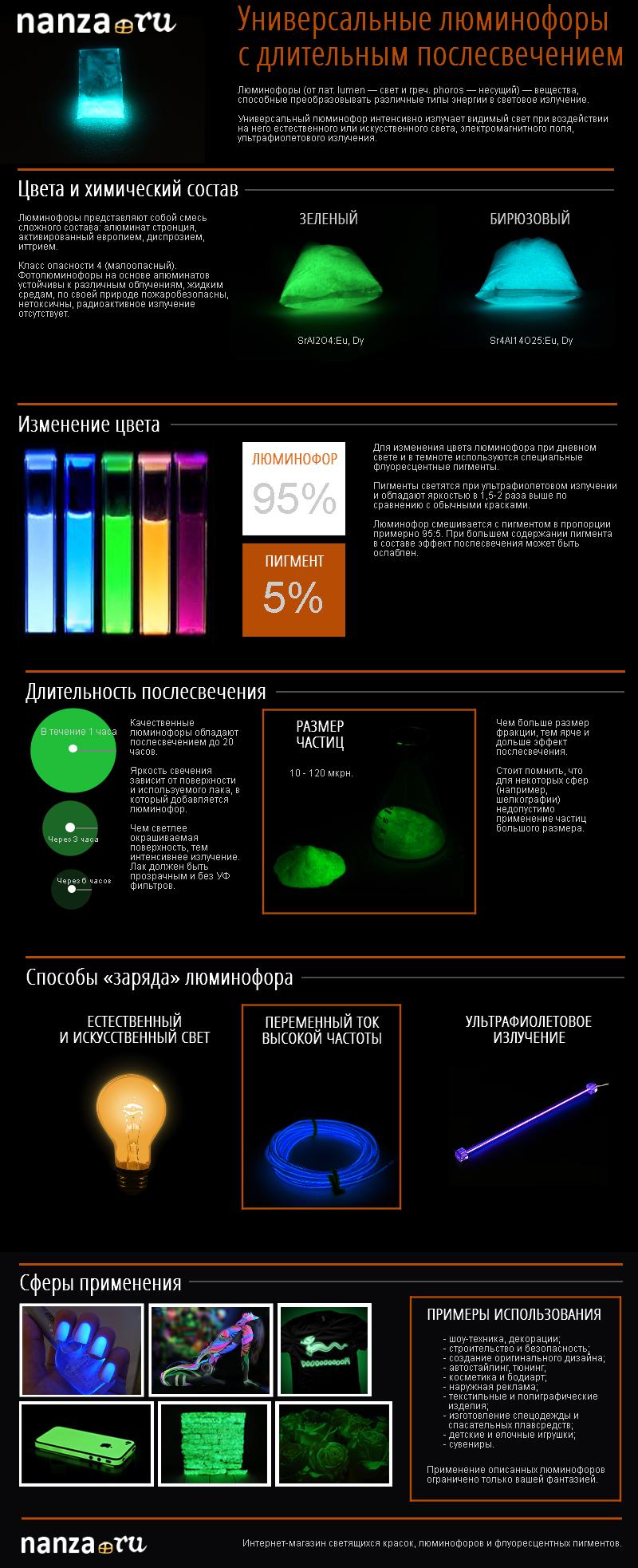 Универсальные люминофоры с длительным послесвечением