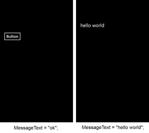 Управление состояниями UI при разработке под Windows Phone
