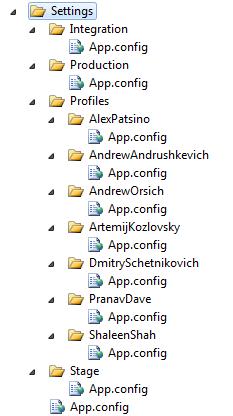 Управления конфигурационными файлами в .net проектах