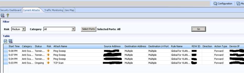 Услуга AntiDDoS от облачного оператора Cloud4Y — отдыхаете вы, а не ваши сайты!