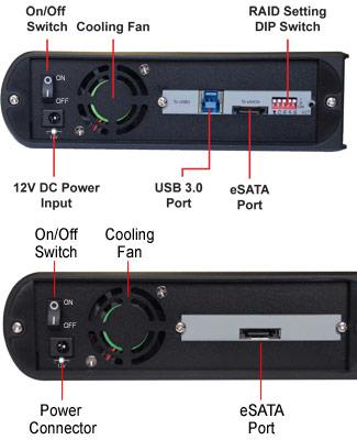 Устройства Addonics Sapphire позволяют объединить карты памяти в массив RAID
