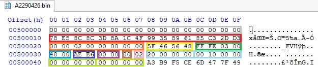 Устройство файла UEFI BIOS, часть вторая: UEFI Firmware Volume и его содержимое