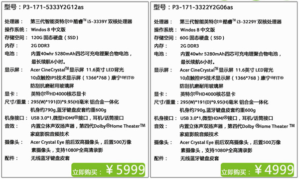 Acer Aspire P3, спецификации