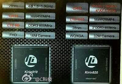SoC Huawei Kirin 910 и 920: ключевые спецификации
