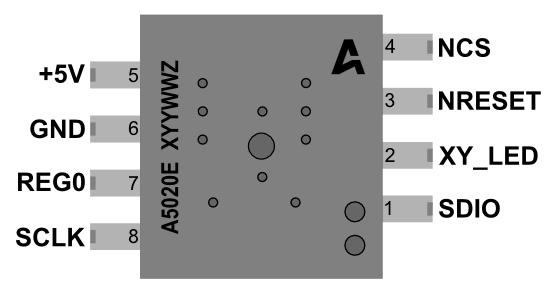 Веб камера из оптической мыши